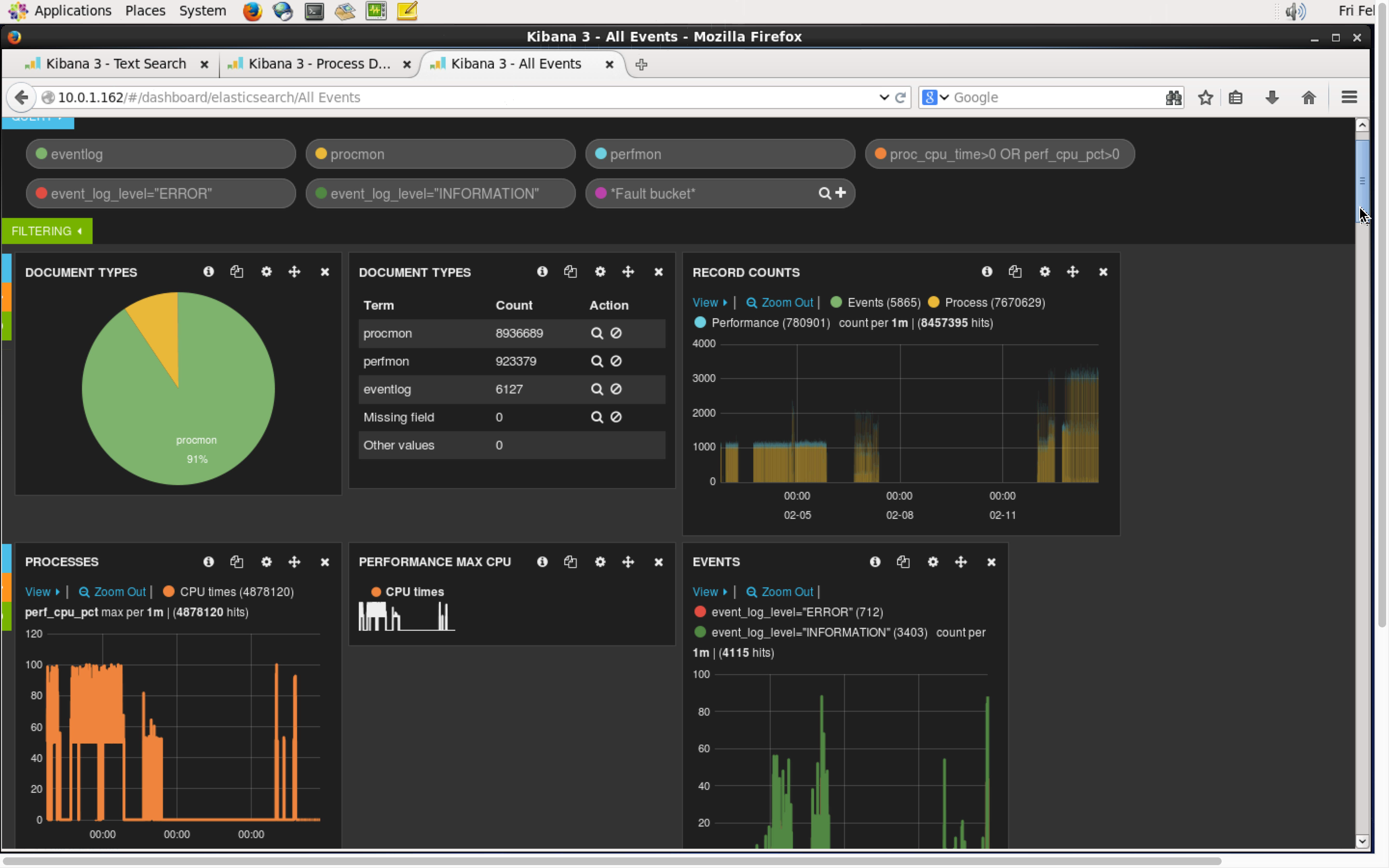 Kibana 3 Dashboard: All Events