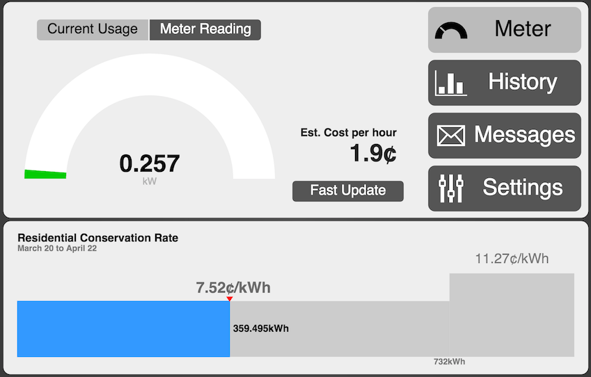 IoT Day 3: Viewing data on the Eagle Energy Monitor