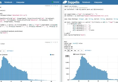 Zeppeling tutorial example using Python instead of Scala for Spark SQL